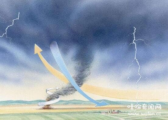 龙卷风是怎样形成的